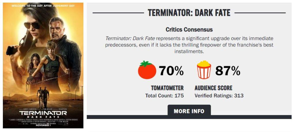 Terminator dark fate rotten tomatoes